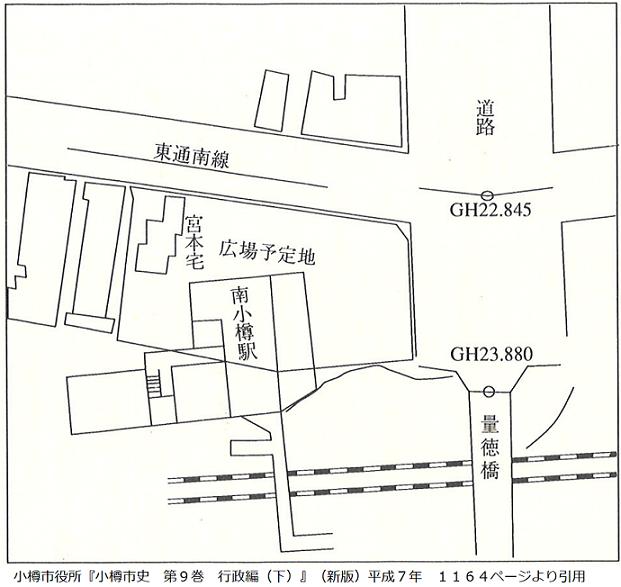 南小樽駅の建築計画図面