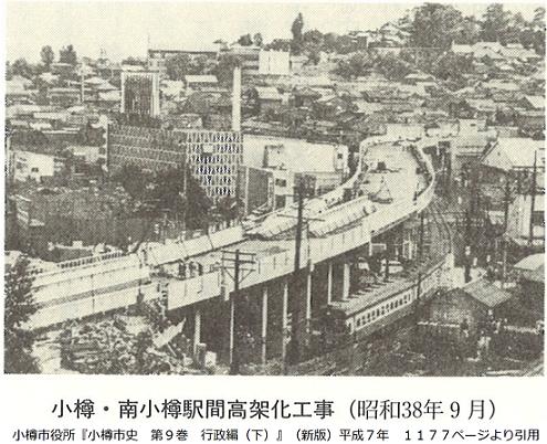 昭和38年の小樽・南小樽駅間高架工事の写真