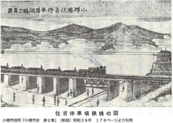住吉停車場鉄橋の図