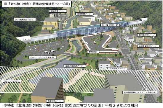 新小樽駅イメージ図(H29)