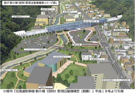 新小樽駅イメージ図(H18)