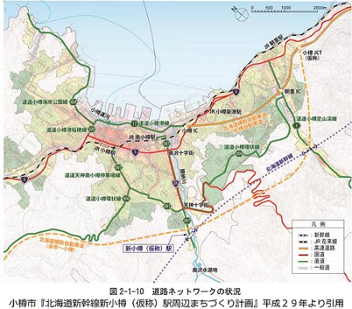道路ネットワークの状況