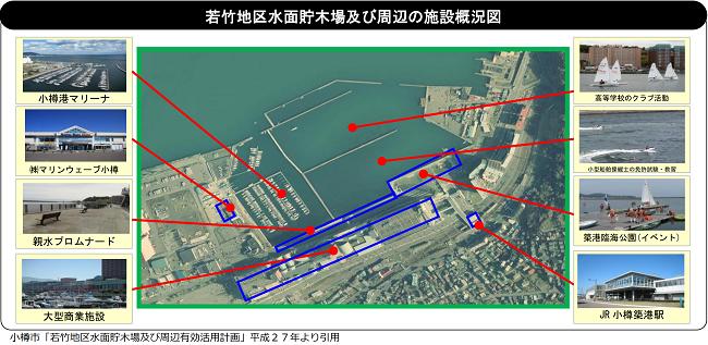 小樽築港周辺施設概況図