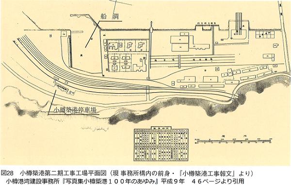 小樽築港平面図