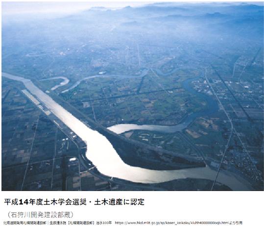 上空から見た石狩川