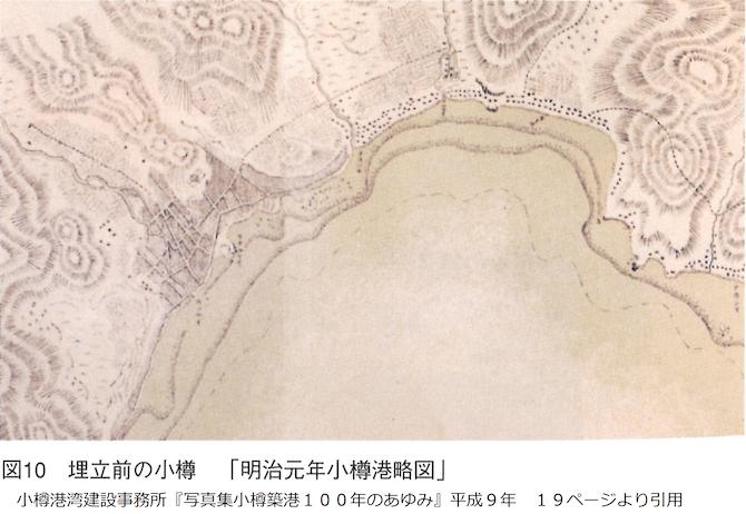 明治時代の小樽港