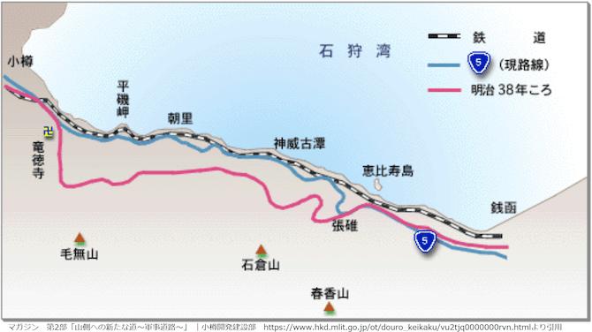 小樽札幌間の軍事道路