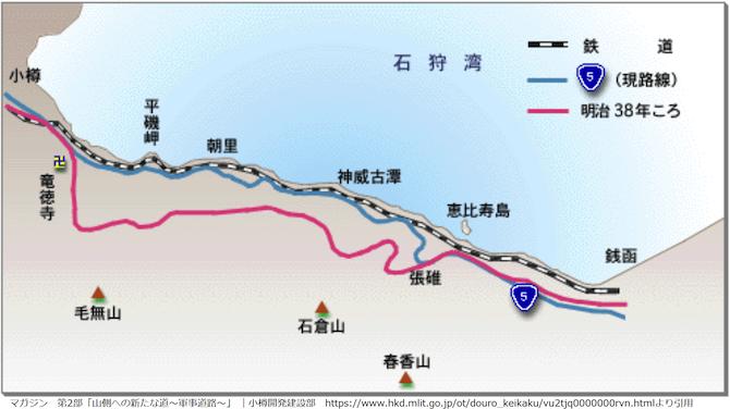 昭和の軍事道路の再整備