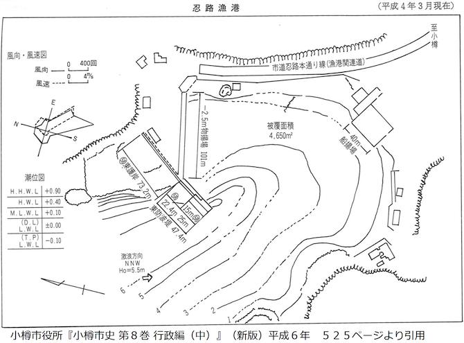 忍路漁港工事計画
